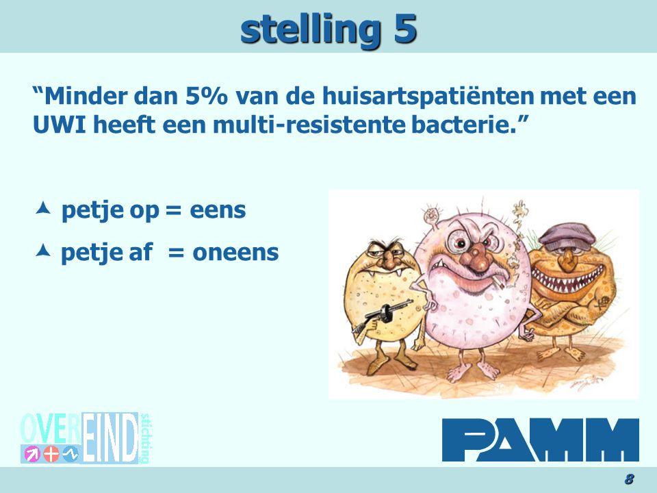 data29  database PAMM mei 2002 - dec 2011  PAMM regio  aanvrager = huisarts  37.882 urine monsters