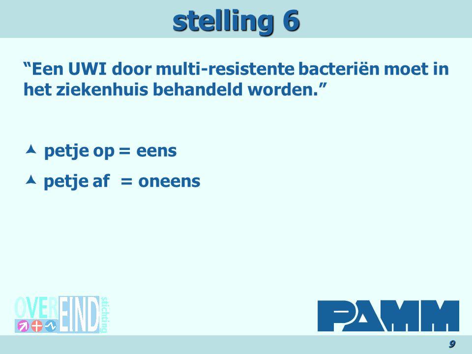 stelling 6 9 Een UWI door multi-resistente bacteriën moet in het ziekenhuis behandeld worden.  petje op= eens  petje af = oneens