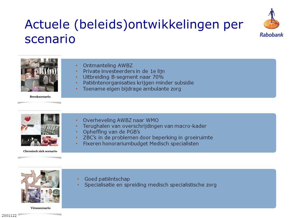 25 2001122 Ontmanteling AWBZ Private investeerders in de 1e lijn Uitbreiding B-segment naar 70% Patiëntenorganisaties krijgen minder subsidie Toename eigen bijdrage ambulante zorg Overheveling AWBZ naar WMO Terughalen van overschrijdingen van macro-kader Opheffing van de PGB's ZBC's in de problemen door beperking in groeiruimte Fixeren honorariumbudget Medisch specialisten Goed patiëntschap Specialisatie en spreiding medisch specialistische zorg Actuele (beleids)ontwikkelingen per scenario