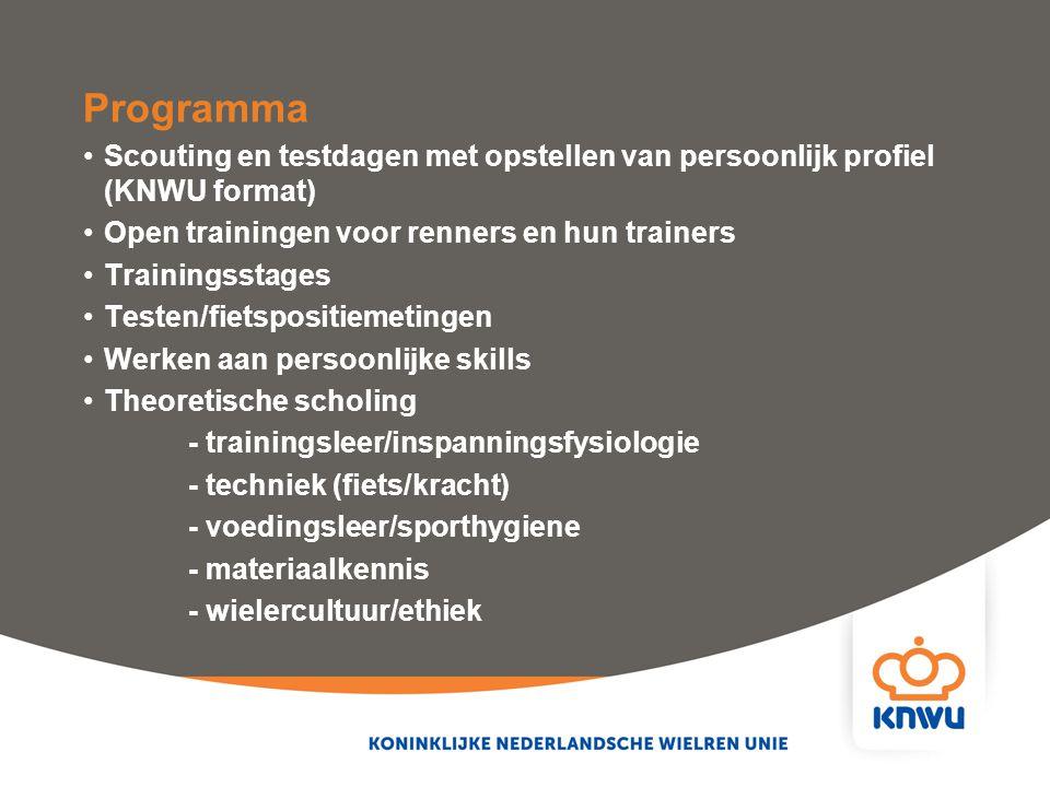 Programma Scouting en testdagen met opstellen van persoonlijk profiel (KNWU format) Open trainingen voor renners en hun trainers Trainingsstages Teste