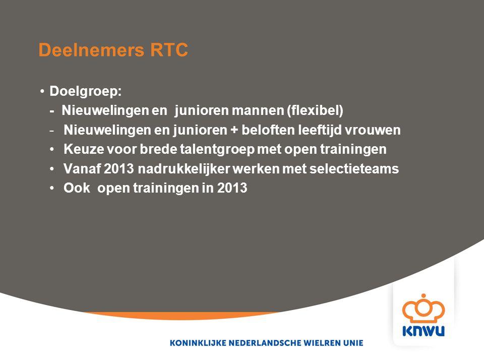 Deelnemers RTC Doelgroep: - Nieuwelingen en junioren mannen (flexibel) -Nieuwelingen en junioren + beloften leeftijd vrouwen Keuze voor brede talentgr