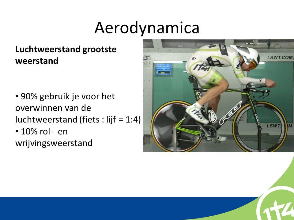 Aerodynamica Luchtweerstand grootste weerstand 90% gebruik je voor het overwinnen van de luchtweerstand (fiets : lijf = 1:4) 10% rol- en wrijvingsweer