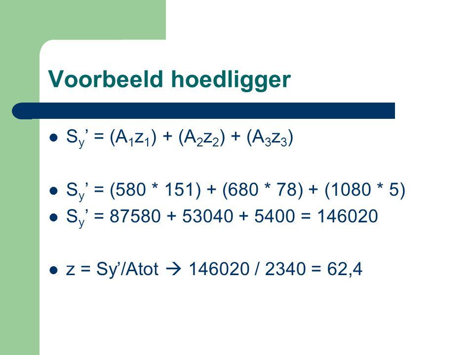 Voorbeeld hoedligger S y ' = (A 1 z 1 ) + (A 2 z 2 ) + (A 3 z 3 ) S y ' = (580 * 151) + (680 * 78) + (1080 * 5) S y ' = 87580 + 53040 + 5400 = 146020