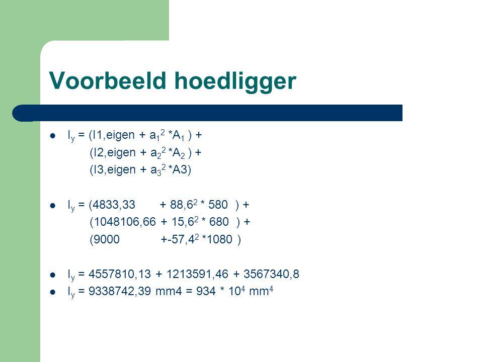Voorbeeld hoedligger I y = (I1,eigen + a 1 2 *A 1 ) + (I2,eigen + a 2 2 *A 2 ) + (I3,eigen + a 3 2 *A3) I y = (4833,33 + 88,6 2 * 580 ) + (1048106,66