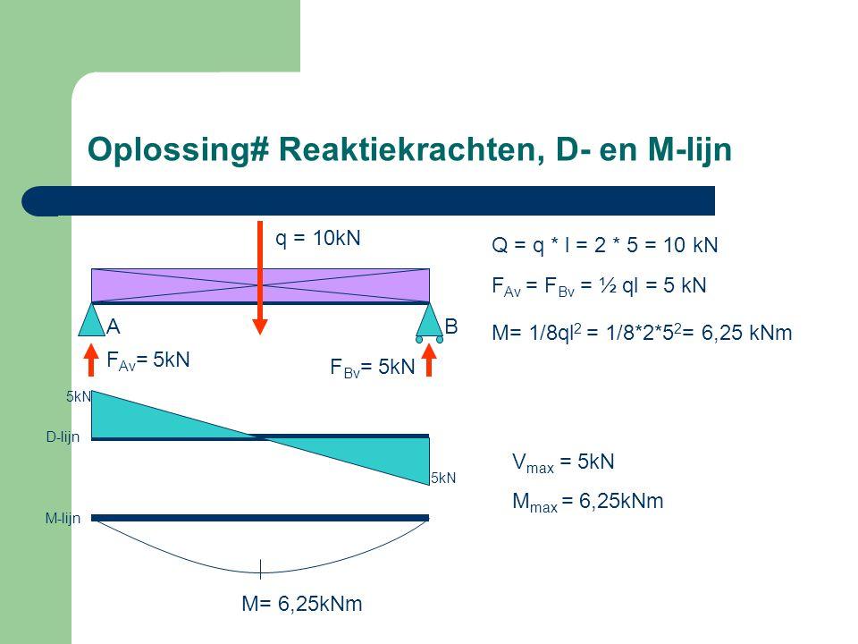 Oplossing# Reaktiekrachten, D- en M-lijn AB Q = q * l = 2 * 5 = 10 kN F Av = F Bv = ½ ql = 5 kN q = 10kN F Av = 5kN F Bv = 5kN 5kN D-lijn M= 1/8ql 2 =