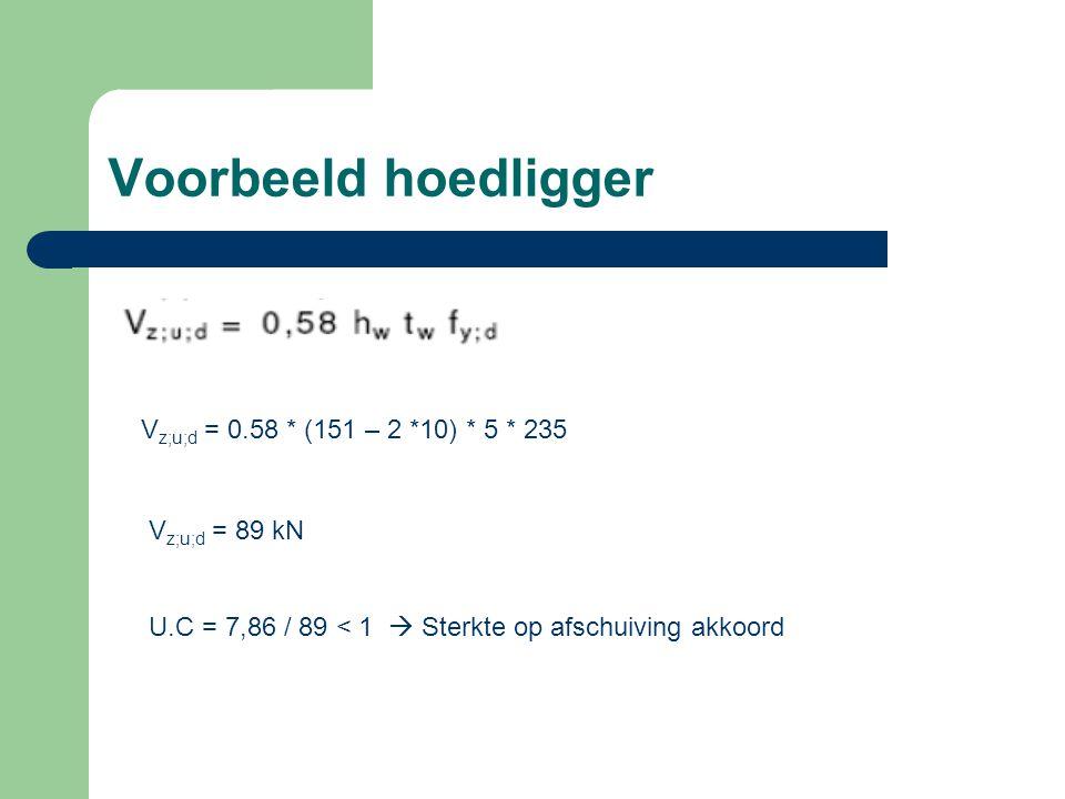 Voorbeeld hoedligger V z;u;d = 0.58 * (151 – 2 *10) * 5 * 235 V z;u;d = 89 kN U.C = 7,86 / 89 < 1  Sterkte op afschuiving akkoord