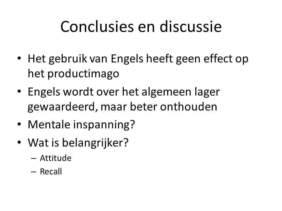 Conclusies en discussie Het gebruik van Engels heeft geen effect op het productimago Engels wordt over het algemeen lager gewaardeerd, maar beter onth