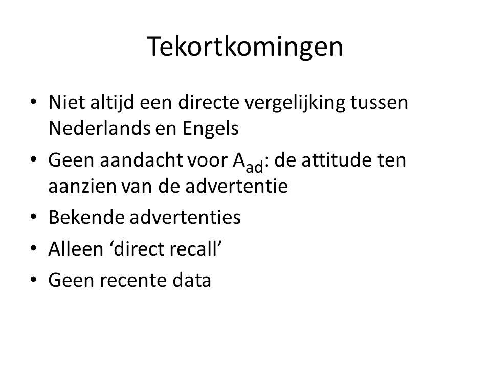 Tekortkomingen Niet altijd een directe vergelijking tussen Nederlands en Engels Geen aandacht voor A ad : de attitude ten aanzien van de advertentie B