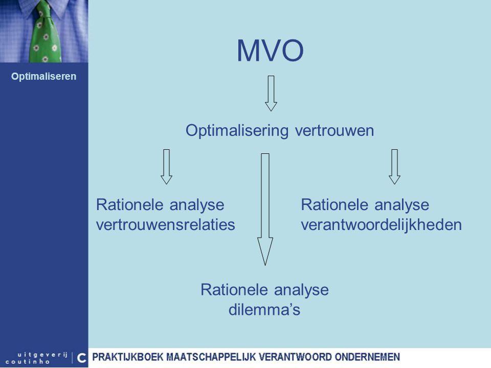 MVO Rationele analyse vertrouwensrelaties Rationele analyse verantwoordelijkheden Rationele analyse dilemma's Optimalisering vertrouwen Optimaliseren