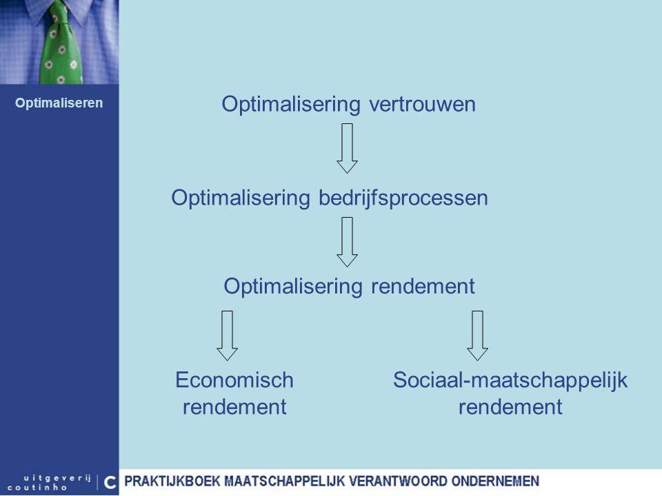 Optimalisering vertrouwen Optimalisering bedrijfsprocessen Optimalisering rendement Economisch rendement Sociaal-maatschappelijk rendement Optimaliser
