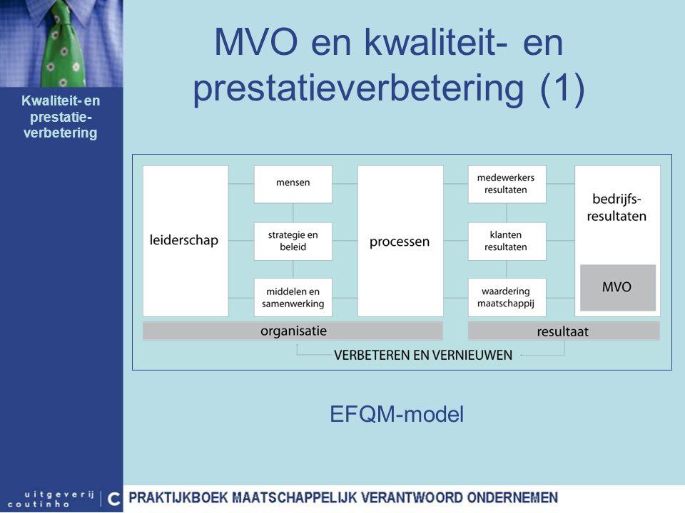 MVO en kwaliteit- en prestatieverbetering (1) EFQM-model Kwaliteit- en prestatie- verbetering