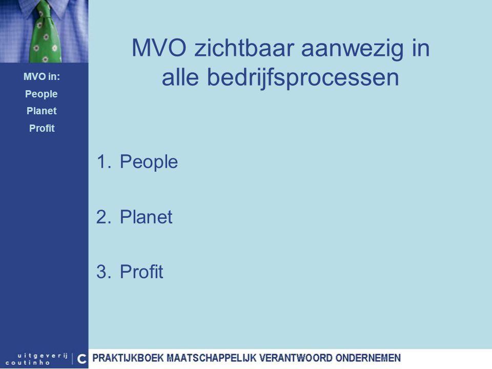 1. People 2. Planet 3. Profit MVO zichtbaar aanwezig in alle bedrijfsprocessen MVO in: People Planet Profit