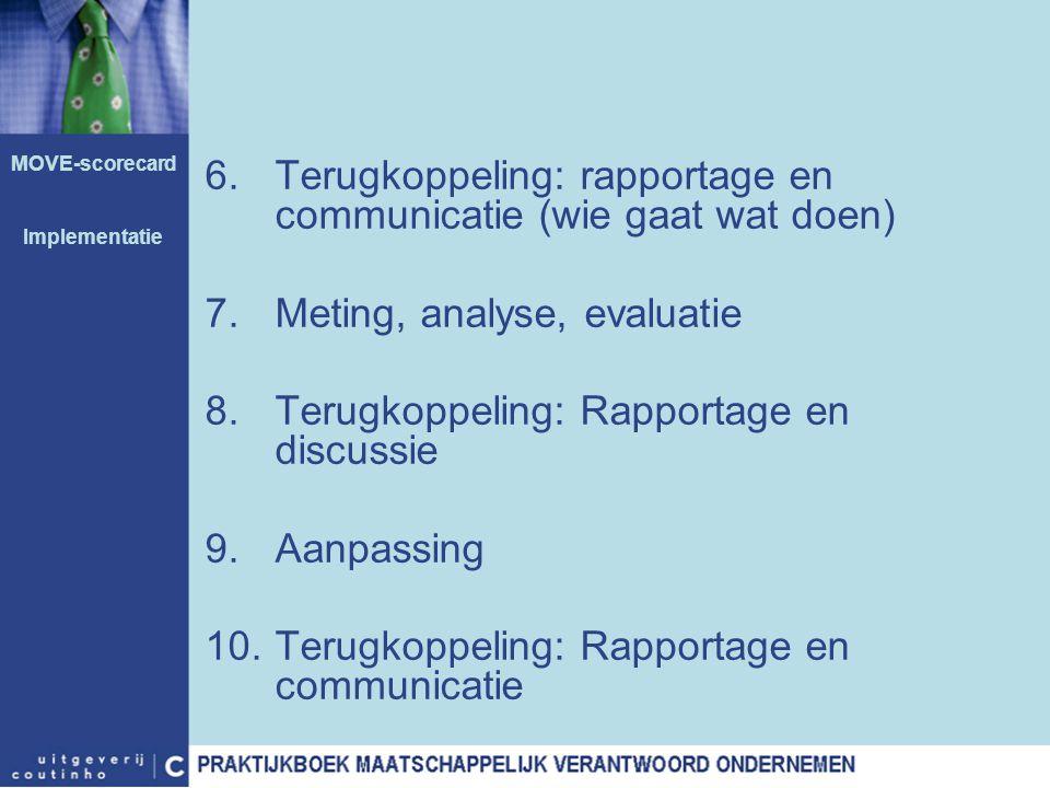 6.Terugkoppeling: rapportage en communicatie (wie gaat wat doen) 7.Meting, analyse, evaluatie 8.Terugkoppeling: Rapportage en discussie 9.Aanpassing 1