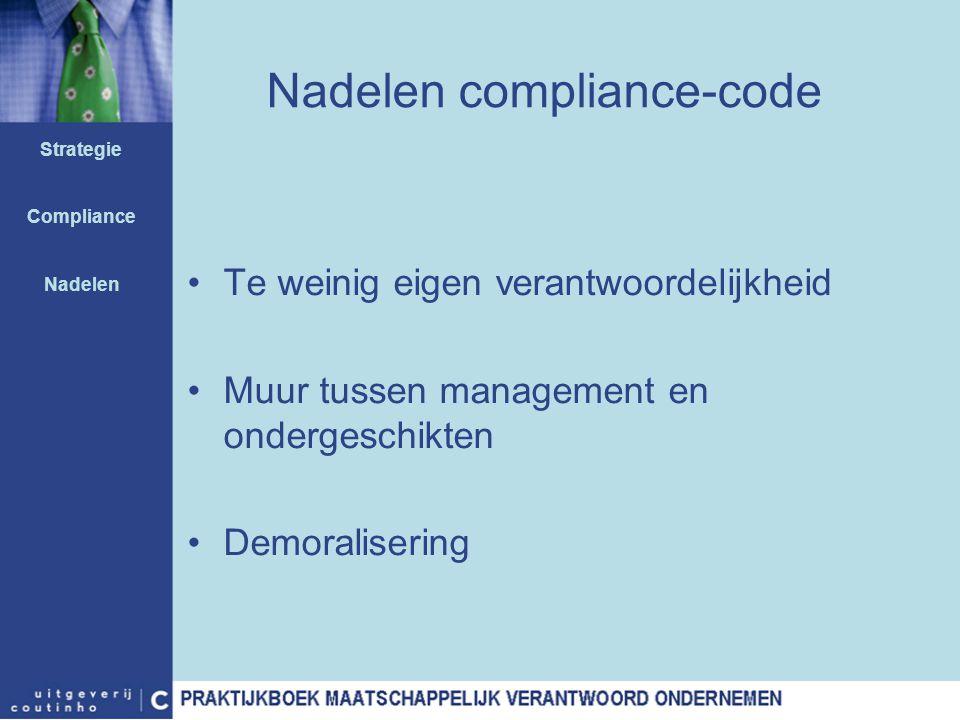 Nadelen compliance-code Te weinig eigen verantwoordelijkheid Muur tussen management en ondergeschikten Demoralisering Strategie Compliance Nadelen