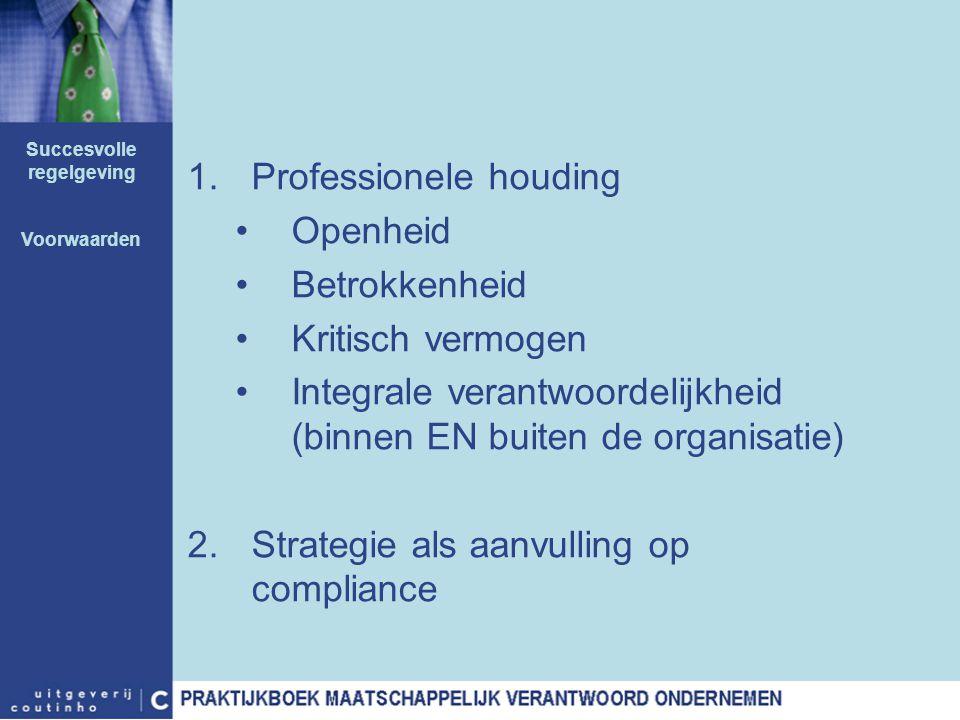 1.Professionele houding Openheid Betrokkenheid Kritisch vermogen Integrale verantwoordelijkheid (binnen EN buiten de organisatie) 2.Strategie als aanv