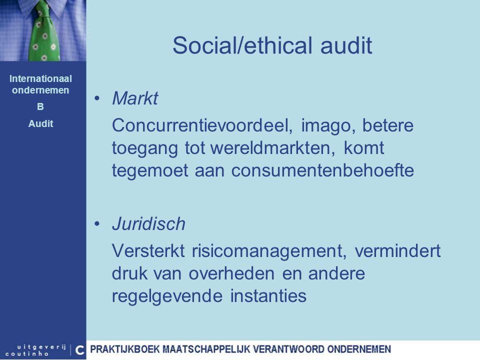 Social/ethical audit Markt Concurrentievoordeel, imago, betere toegang tot wereldmarkten, komt tegemoet aan consumentenbehoefte Juridisch Versterkt ri