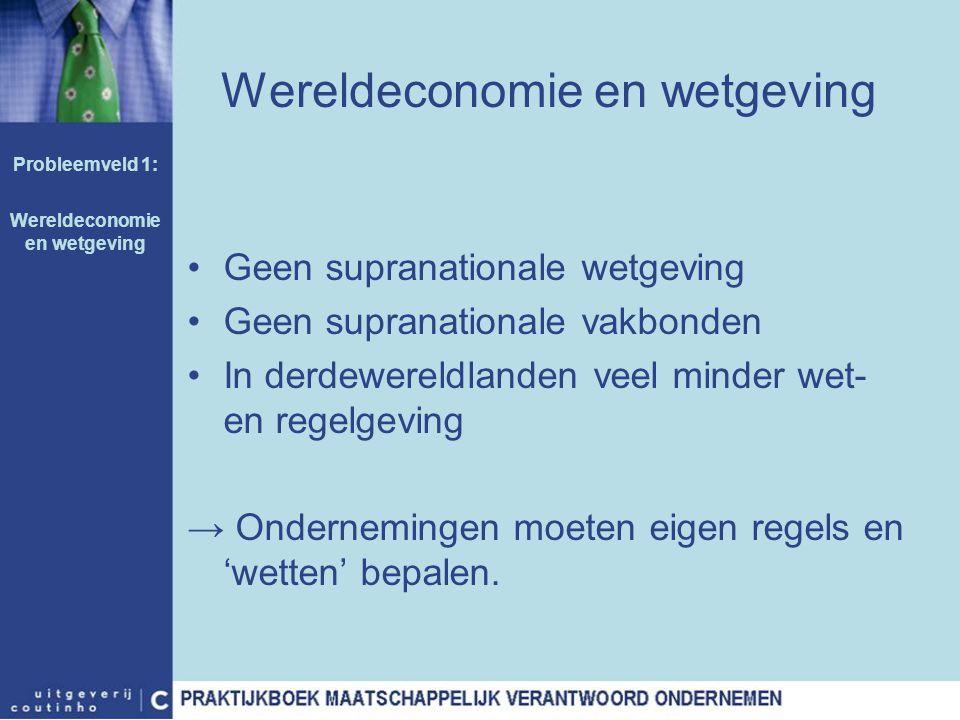 Wereldeconomie en wetgeving Geen supranationale wetgeving Geen supranationale vakbonden In derdewereldlanden veel minder wet- en regelgeving → Onderne