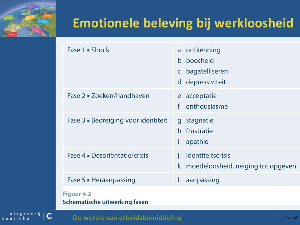 De wereld van arbeidsbemiddeling 4 van 16 Emotionele beleving bij werkloosheid