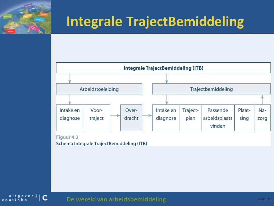 De wereld van arbeidsbemiddeling 6 van 16 Integrale TrajectBemiddeling