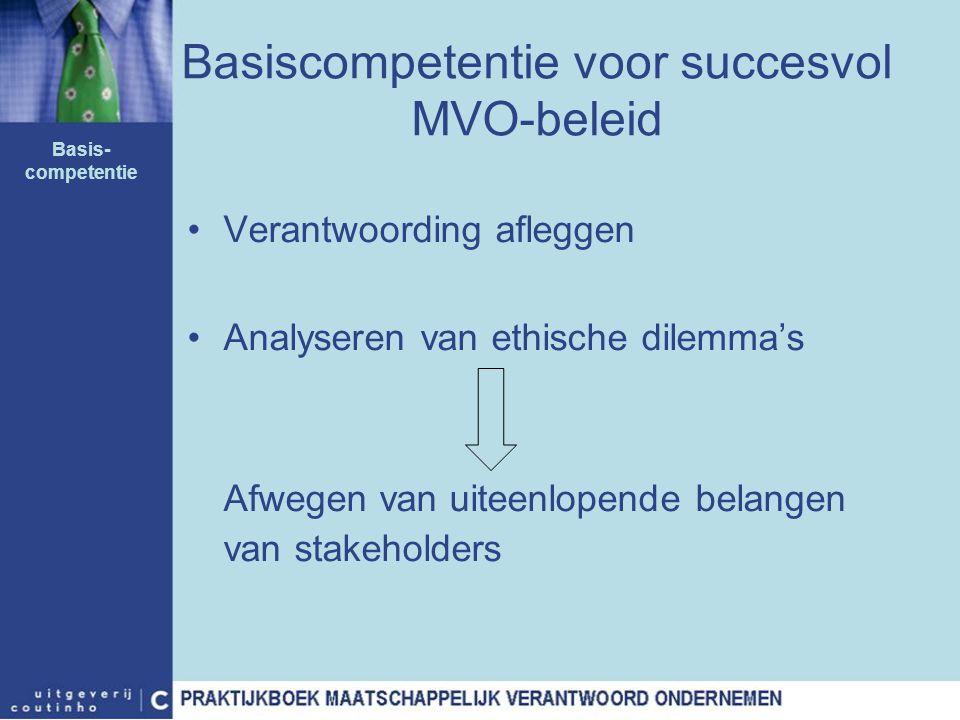 Basiscompetentie voor succesvol MVO-beleid Verantwoording afleggen Analyseren van ethische dilemma's Afwegen van uiteenlopende belangen van stakeholde