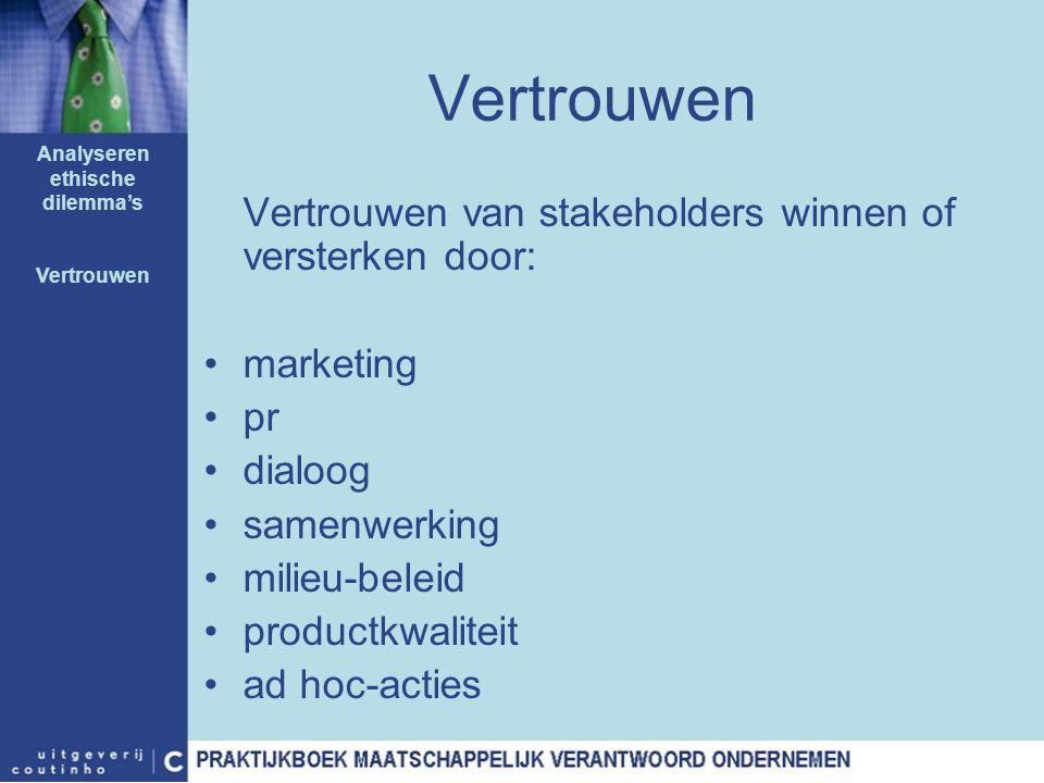 Vertrouwen Vertrouwen van stakeholders winnen of versterken door: marketing pr dialoog samenwerking milieu-beleid productkwaliteit ad hoc-acties Analy