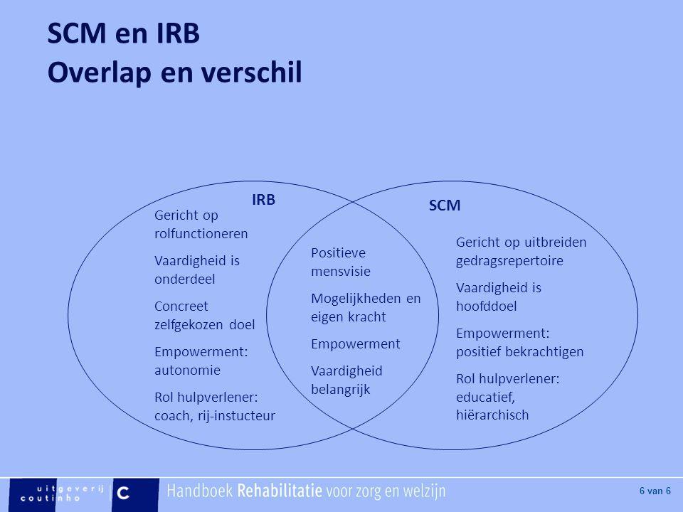[Hier titel van boek] [Hier plaatje invoegen] 6 van 6 SCM en IRB Overlap en verschil Gericht op rolfunctioneren Vaardigheid is onderdeel Concreet zelf