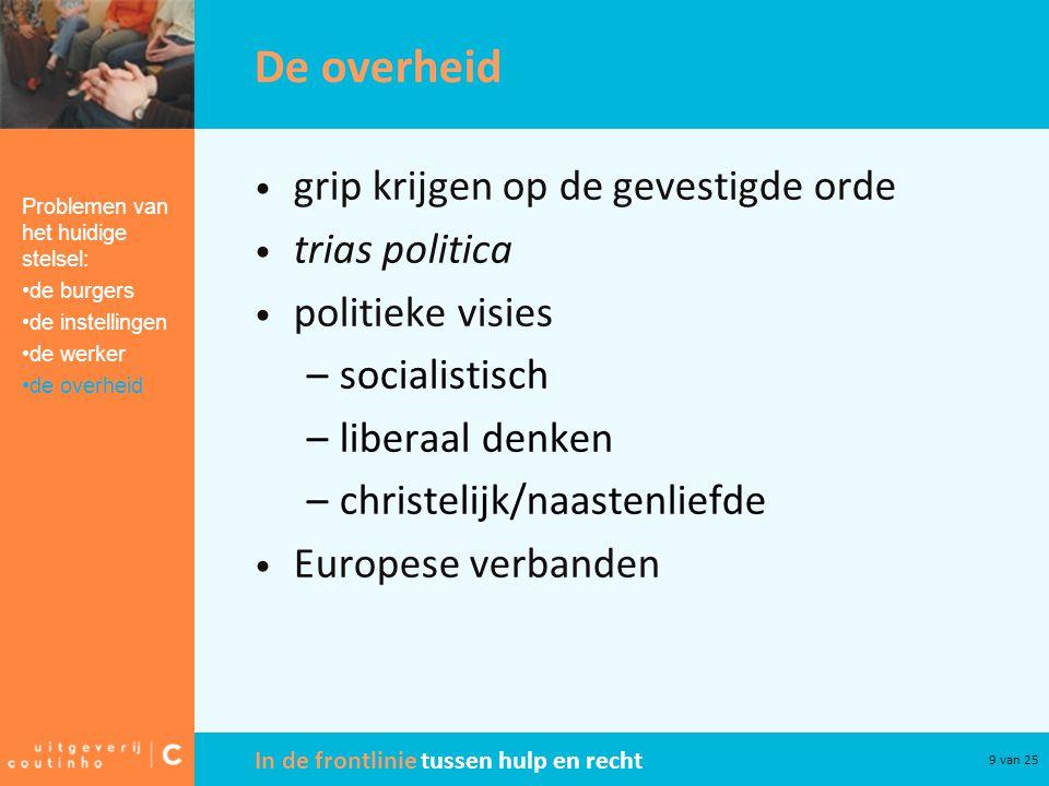 In de frontlinie tussen hulp en recht 9 van 25 De overheid grip krijgen op de gevestigde orde trias politica politieke visies –socialistisch –liberaal