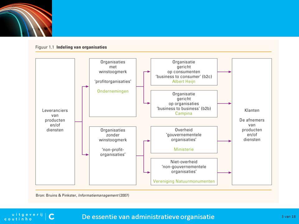 De essentie van administratieve organisatie 14 van 18 Beveiliging van geautomatiseerde systemen Beveiliging tegen misbruik –Fysieke beveiliging van apparatuur (o.a.