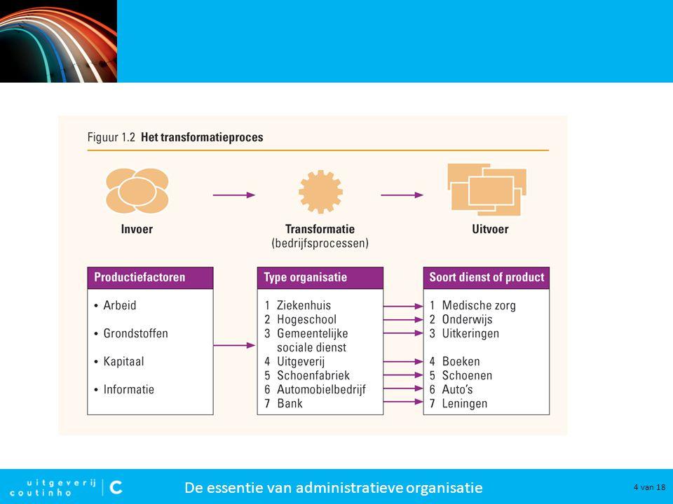 De essentie van administratieve organisatie 5 van 18 Organisaties Niveaus binnen organisaties: –strategisch niveau → heeft betrekking op vaststellen en bijstellen van beleid; –tactisch niveau → heeft betrekking op het aansturen en verantwoorden op procesniveau; –operationeel niveau → heeft betrekking op uitvoeringsactiviteiten.