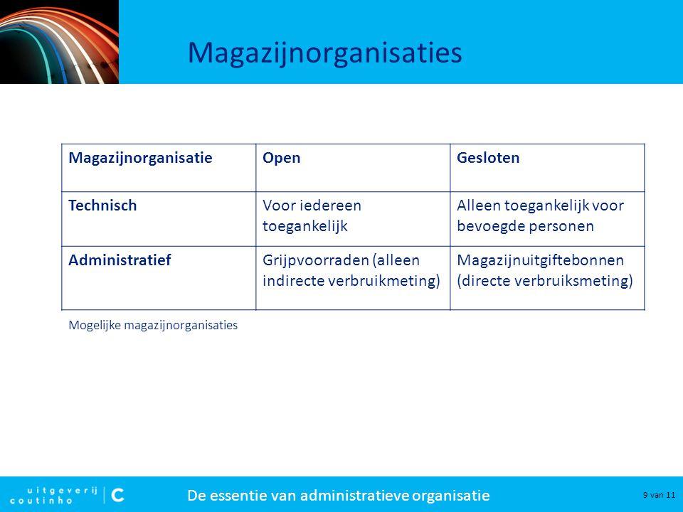 De essentie van administratieve organisatie 9 van 11 Magazijnorganisaties MagazijnorganisatieOpenGesloten TechnischVoor iedereen toegankelijk Alleen t