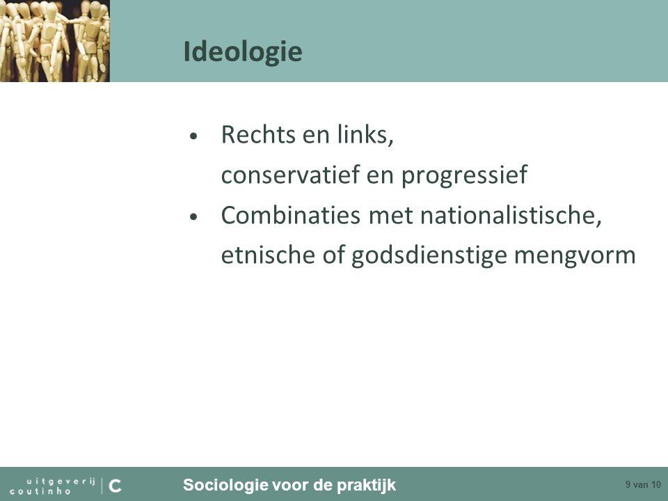 Sociologie voor de praktijk 10 van 10 Ideologie Populisme: –'Het Volk' centraal –Persoonlijk leiderschap –Anti-elite –Anti-vreemde invloed –Nationalistisch