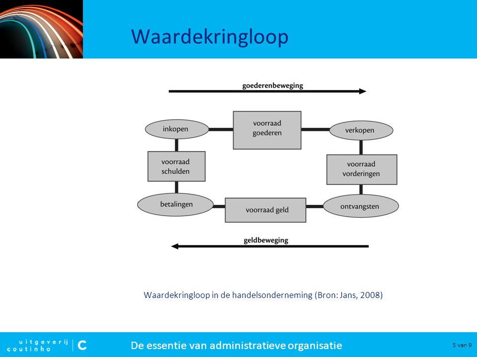 De essentie van administratieve organisatie 5 van 9 Waardekringloop Waardekringloop in de handelsonderneming (Bron: Jans, 2008)