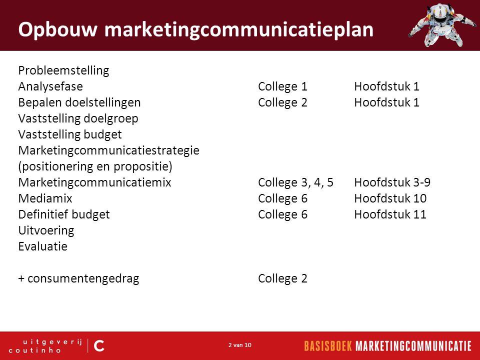 2 van 10 Opbouw marketingcommunicatieplan Probleemstelling AnalysefaseCollege 1Hoofdstuk 1 Bepalen doelstellingenCollege 2Hoofdstuk 1 Vaststelling doelgroep Vaststelling budget Marketingcommunicatiestrategie (positionering en propositie) Marketingcommunicatiemix College 3, 4, 5Hoofdstuk 3-9 MediamixCollege 6Hoofdstuk 10 Definitief budget College 6Hoofdstuk 11 Uitvoering Evaluatie + consumentengedragCollege 2