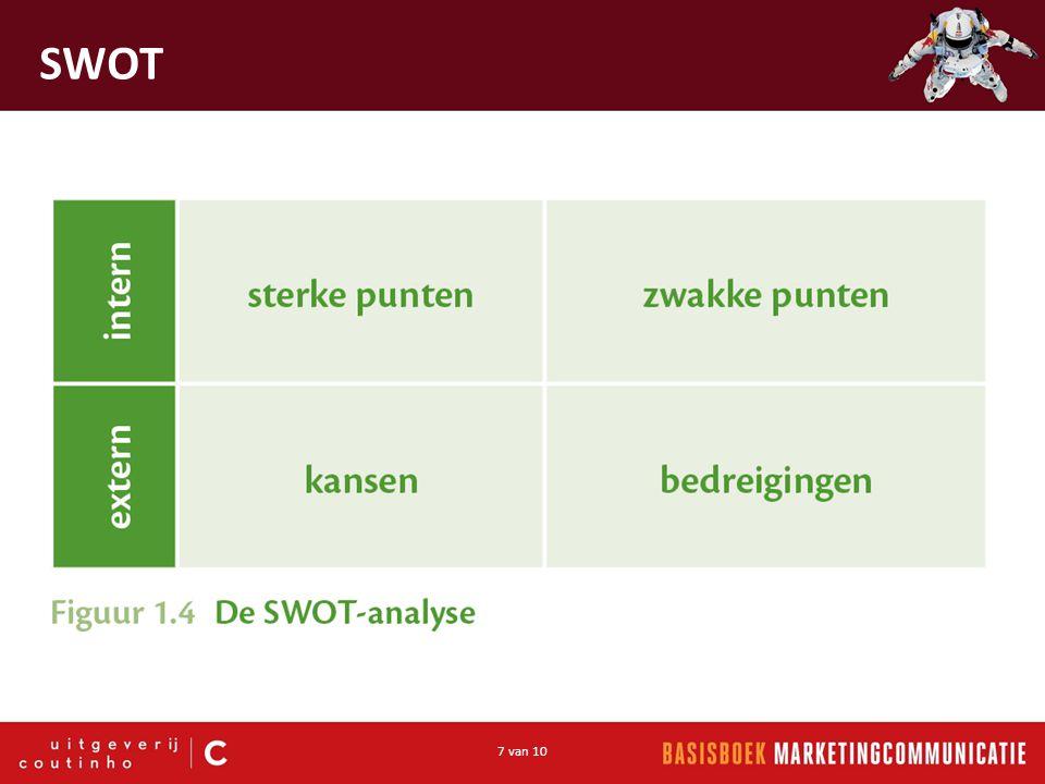 7 van 10 SWOT