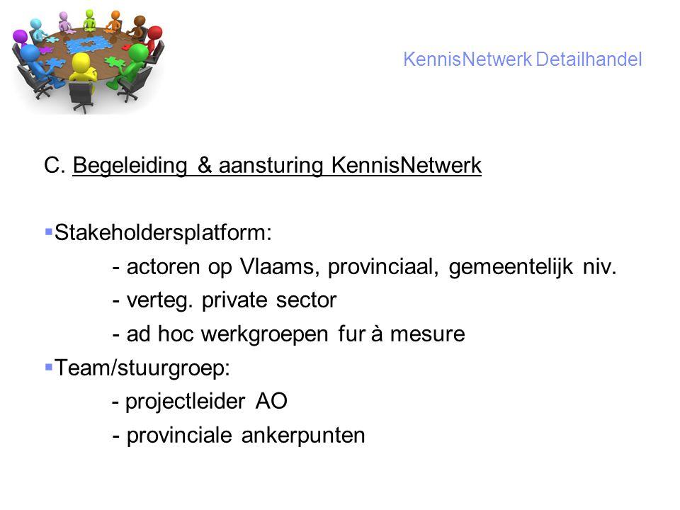 11 KennisNetwerk Detailhandel C.