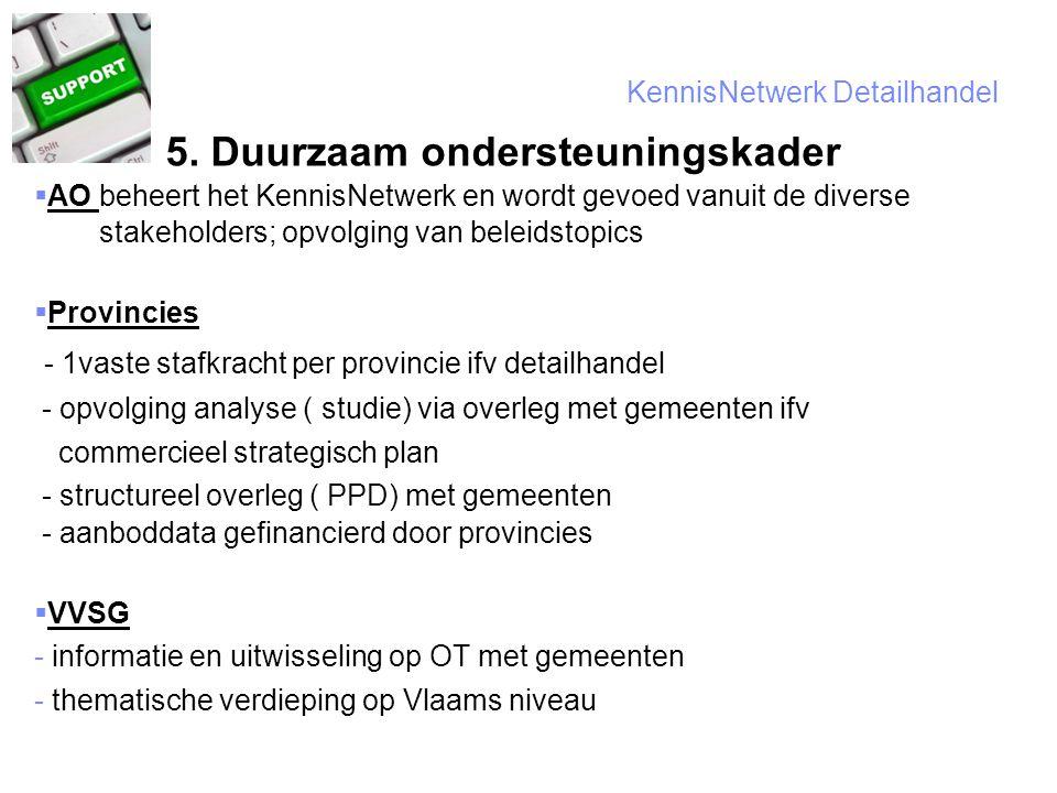 13 KennisNetwerk Detailhandel 5.