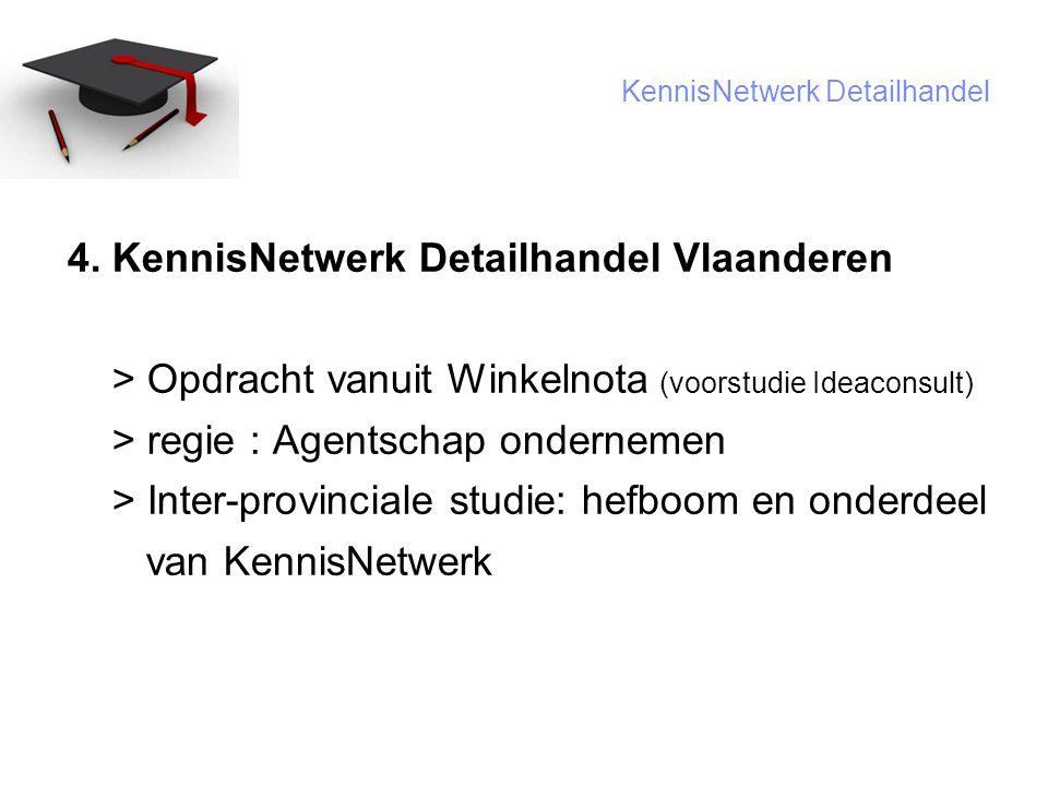 9 KennisNetwerk Detailhandel A.