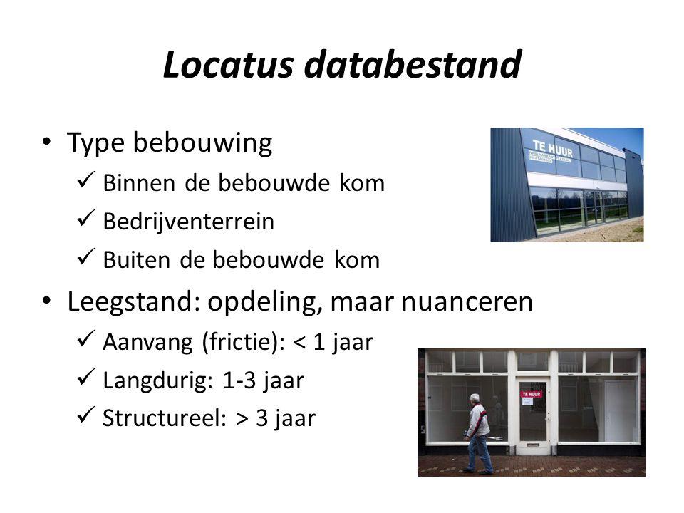 Locatus databestand Type bebouwing Binnen de bebouwde kom Bedrijventerrein Buiten de bebouwde kom Leegstand: opdeling, maar nuanceren Aanvang (frictie): < 1 jaar Langdurig: 1-3 jaar Structureel: > 3 jaar