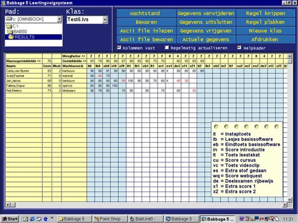 31 maart 2005ICT-Docentendag