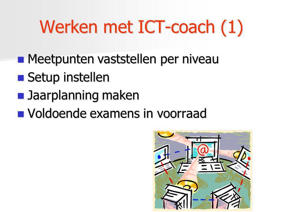 Werken met ICT-coach (1) Meetpunten vaststellen per niveau Meetpunten vaststellen per niveau Setup instellen Setup instellen Jaarplanning maken Jaarpl