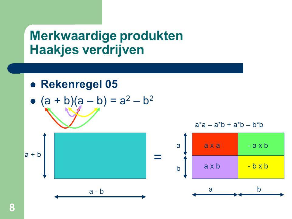 8 Merkwaardige produkten Haakjes verdrijven Rekenregel 05 (a + b)(a – b) = a 2 – b 2 a + b a - b a x a- a x b a x b- b x b a b ab = a*a – a*b + a*b –