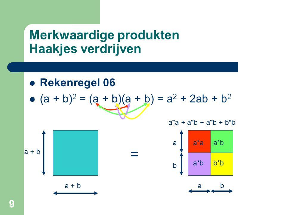 9 Merkwaardige produkten Haakjes verdrijven Rekenregel 06 (a + b) 2 = (a + b)(a + b) = a 2 + 2ab + b 2 a + b a*aa*b b*b a b ab = a*a + a*b + a*b + b*b