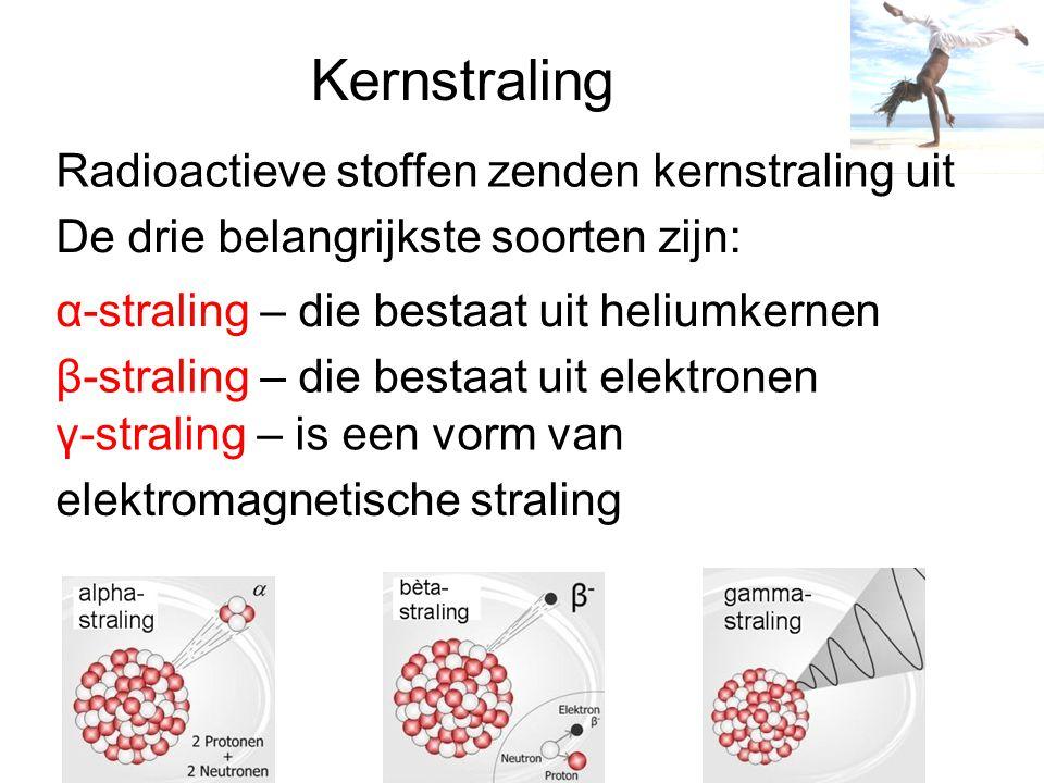 Kernstraling De drie belangrijkste soorten zijn: α-straling – die bestaat uit heliumkernen β-straling – die bestaat uit elektronen γ-straling – is een