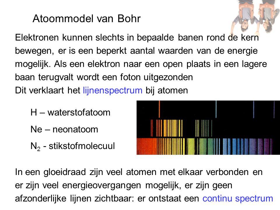 Atoommodel van Bohr Elektronen kunnen slechts in bepaalde banen rond de kern bewegen, er is een beperkt aantal waarden van de energie mogelijk. Als ee