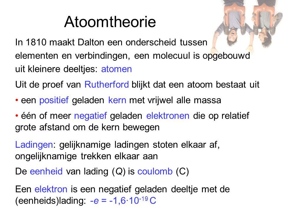 Atoomtheorie In 1810 maakt Dalton een onderscheid tussen elementen en verbindingen, een molecuul is opgebouwd uit kleinere deeltjes: atomen Uit de pro