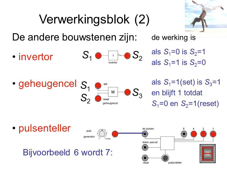 Verwerkingsblok (2) S3S3 De andere bouwstenen zijn: invertor geheugencel pulsenteller S1S1 S2S2 S1S1 S2S2 als S 1 =1 is S 2 =0 als S 1 =0 is S 2 =1 als S 1 =1(set) is S 3 =1 S 1 =0 en S 2 =1(reset) en blijft 1 totdat Bijvoorbeeld 6 wordt 7: de werking is