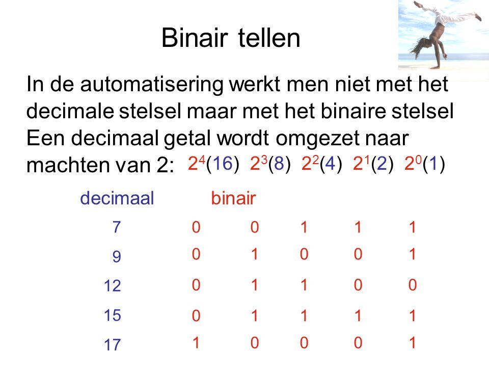 Binair tellen decimale stelsel maar met het binaire stelsel Een decimaal getal wordt omgezet naar machten van 2: decimaalbinair 2 4 (16) 2 3 (8) 2 2 (4) 2 1 (2) 2 0 (1) 7 9 12 15 17 0 0 1 1 1 0 1 0 0 1 0 1 1 0 0 0 1 1 1 1 1 0 0 0 1 In de automatisering werkt men niet met het