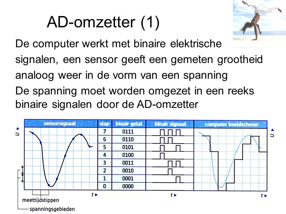 AD-omzetter (1) De computer werkt met binaire elektrische signalen, een sensor geeft een gemeten grootheid analoog weer in de vorm van een spanning De spanning moet worden omgezet in een reeks binaire signalen door de AD-omzetter