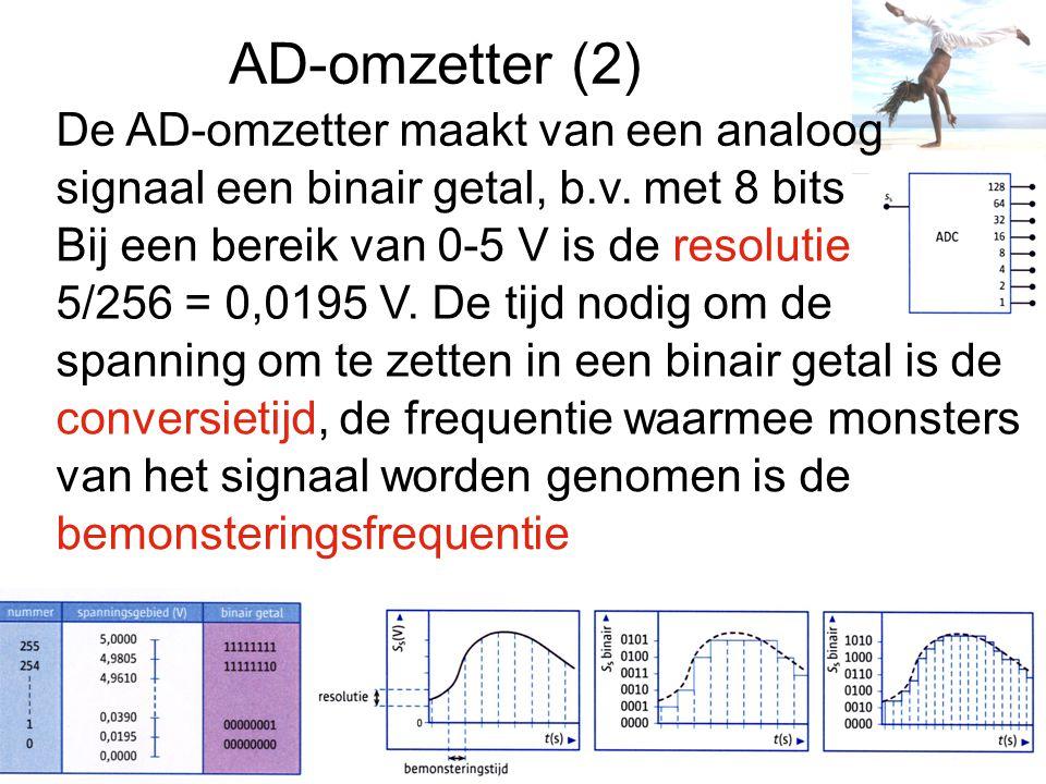 AD-omzetter (2) De AD-omzetter maakt van een analoog signaal een binair getal, b.v.