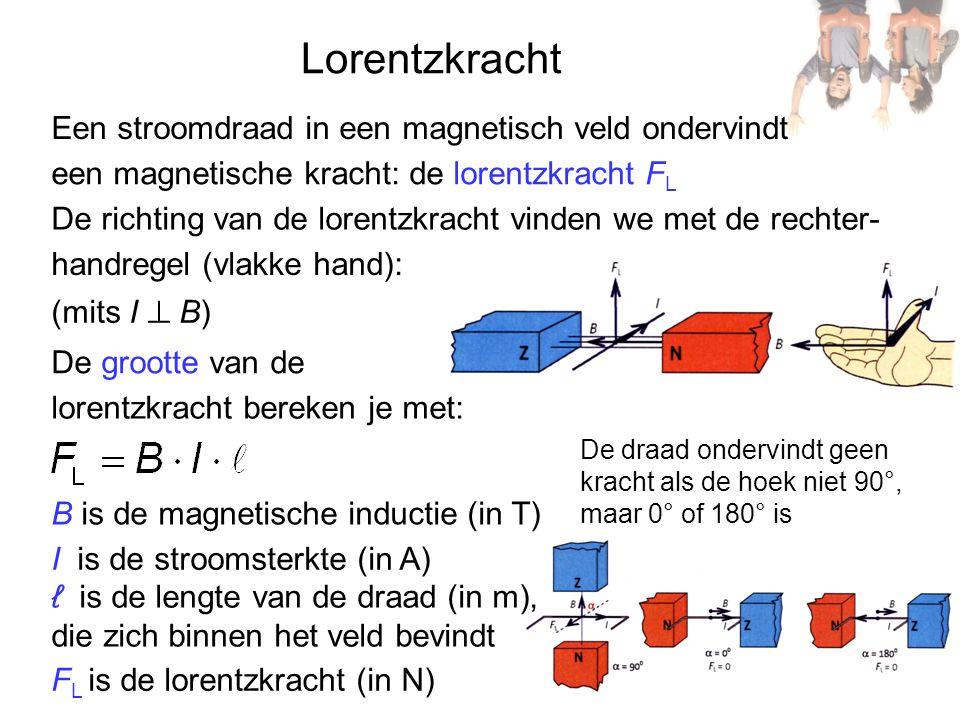 Lorentzkracht een magnetische kracht: de lorentzkracht F L De richting van de lorentzkracht vinden we met de rechter- handregel (vlakke hand): (mits I